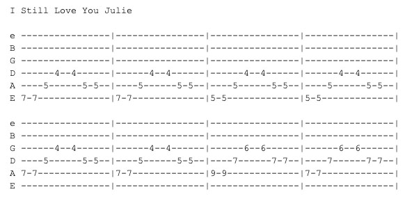 5 Riffs With Tabs You Can Play In A Guitar Store And Not Look Like Some Jagoff